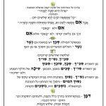 """""""אם"""" או """"באם""""? מהו """"נשר"""" בעברית? דופן – זכר או נקבה? מה צורת הסמיכות של """"דפנות""""? על שלושה שורשים קרובים: ס-כ-ך, ס-ו-ך, נ-ס-ך"""
