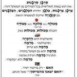 """סרבּן או סרבן? צרכּן או צרכן? כיצד הוגים """"מכולה""""? מהי סימולציה בעברית? מתי משתמשים ב""""האם""""?"""