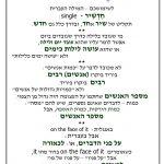 """מה החלופה העברית של """"סינגל""""? עושה ימים כלילות או לילות כימים? מה בין """"כמות"""" ובין """"מספר""""? """"על פניו"""" או """"לכאורה""""?"""