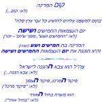 """כיצד הוגים """"קום המדינה""""? צה""""ל – צבא הגנה לישראל או צבא ההגנה לישראל?"""