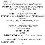 """כיצד הוגים """"רבי מכר"""", """"חפים מפשע""""? מהי החלופה העברית ל""""מונדיאל"""" ול""""רינגטון""""?"""