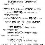 """ממשלה יְציבה או יַציבה? מלכּות יופי או מלכות יופי? ומה החלופה העברית ל""""בַּרְטֶר""""?"""